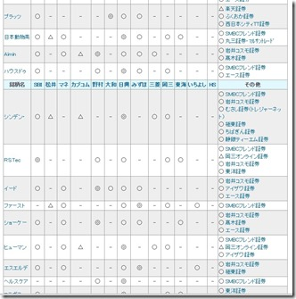 hikiuke201503