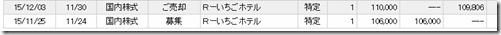 ichigouri