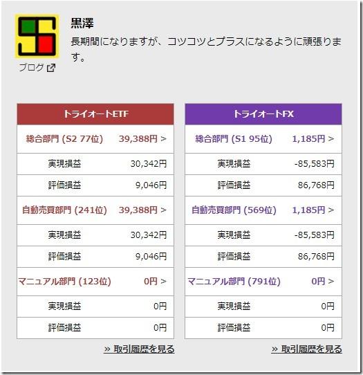 triauto20170921_kurosawa