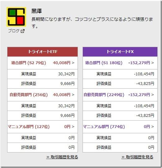 triauto_20170912_kurosawa