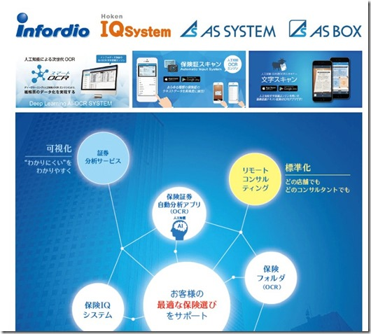 irrc_system