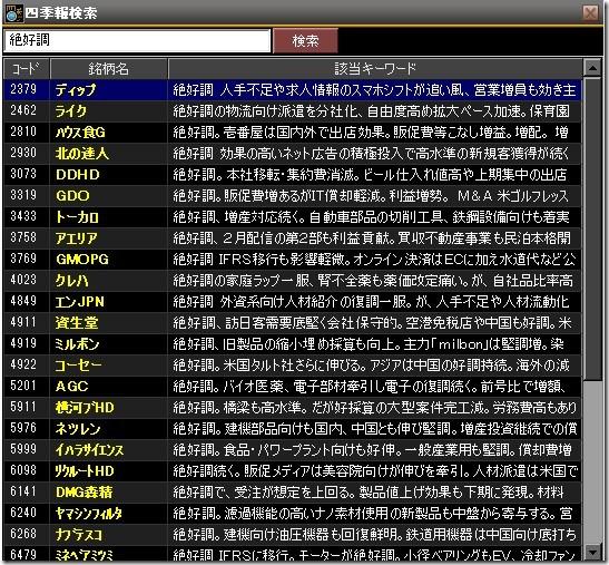 kabustation_shikiho2