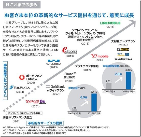 softbank_ayumi