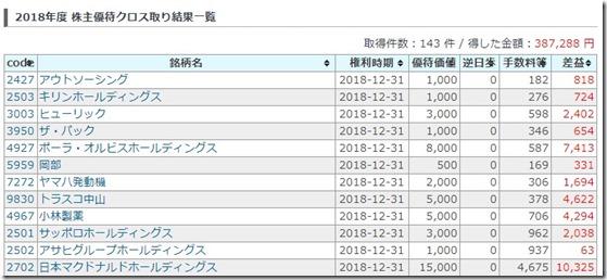 2018yutai_senseki