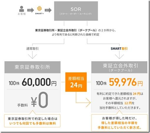 smartplus_sor
