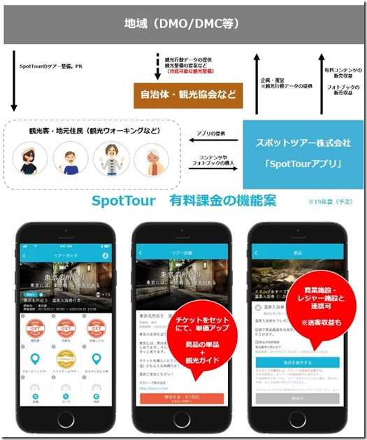 spottour_shuueki