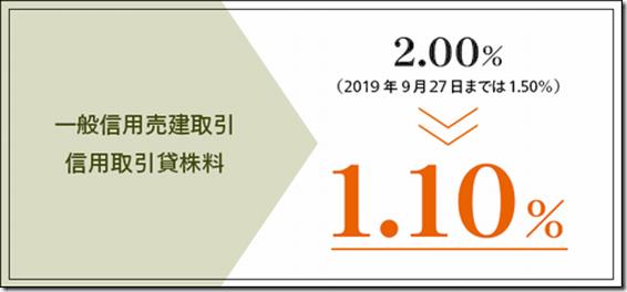 monex_kashikabu_2