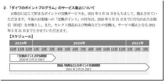 daiwa_point1