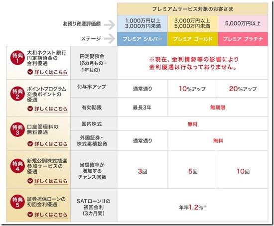 daiwa_point2