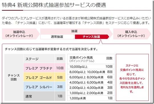 daiwa_point3