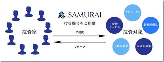 samurai_fund