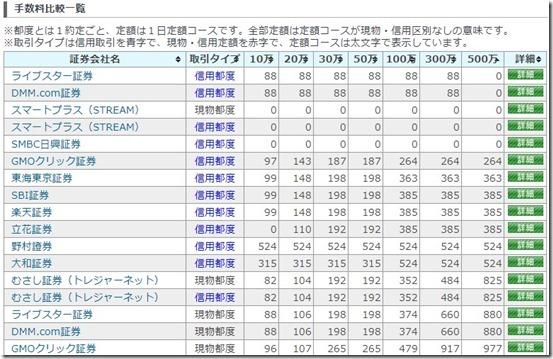 torihikifee_list1910