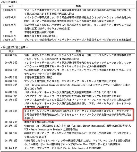 variosecure_enkaku