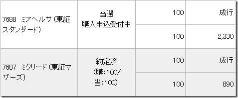 mizuho_renzoku
