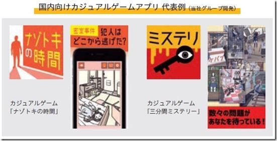 tokyotsushin_game