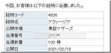 4936_rakutentousen