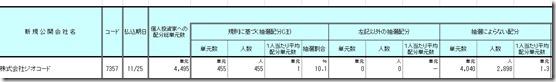 7357_ichiyoshi