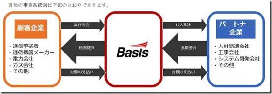 basis_taikei