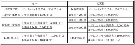 9832_henkou202103