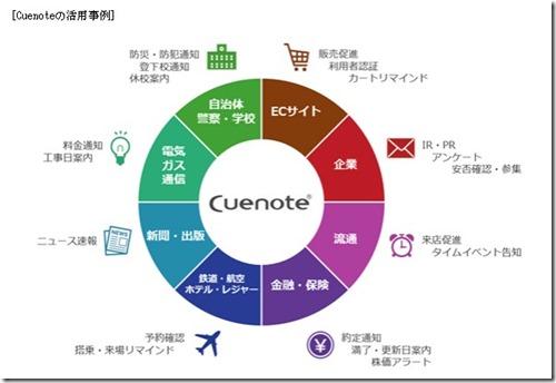 cuenote_katuyou