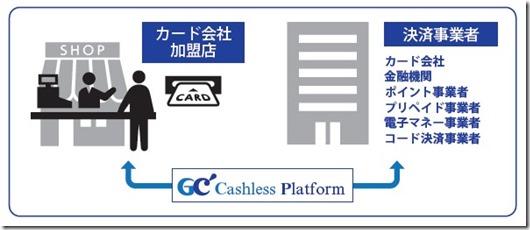 gccashlessplatform