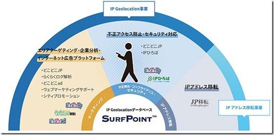 geolocation_service
