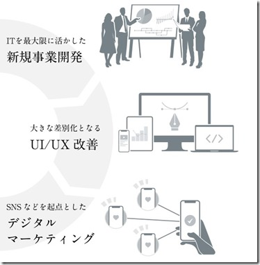 projectcompany_dx