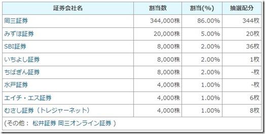 2021083_itaku